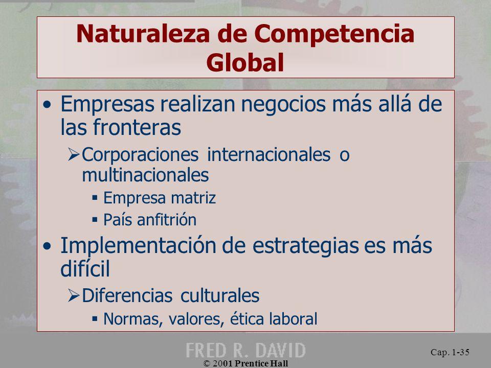Naturaleza de Competencia Global