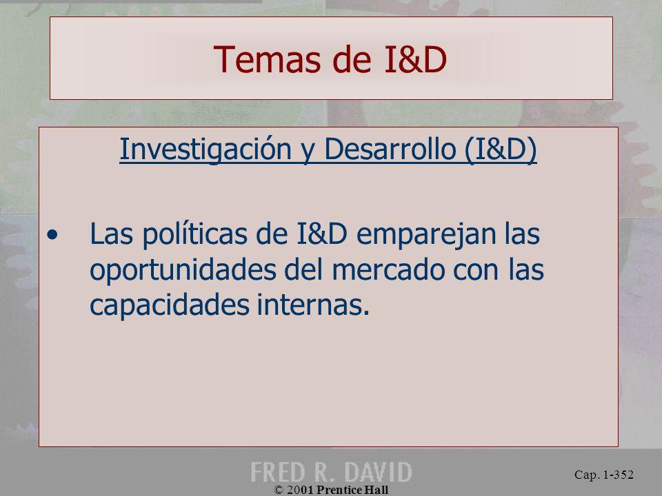 Investigación y Desarrollo (I&D)