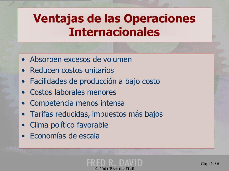 Ventajas de las Operaciones Internacionales