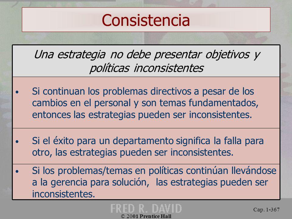 Una estrategia no debe presentar objetivos y políticas inconsistentes