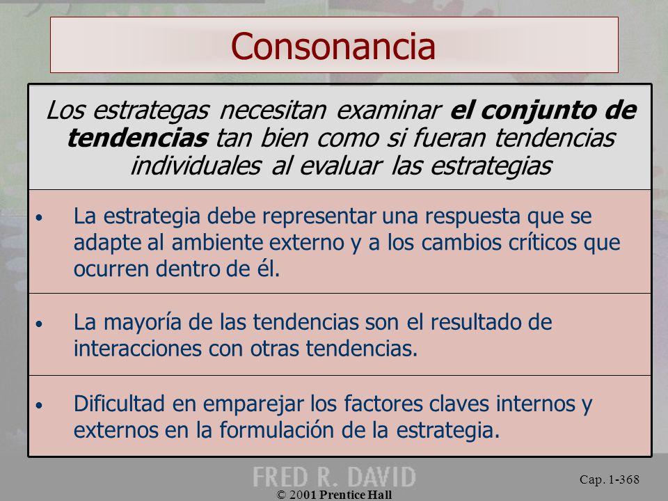 Consonancia Los estrategas necesitan examinar el conjunto de tendencias tan bien como si fueran tendencias individuales al evaluar las estrategias.