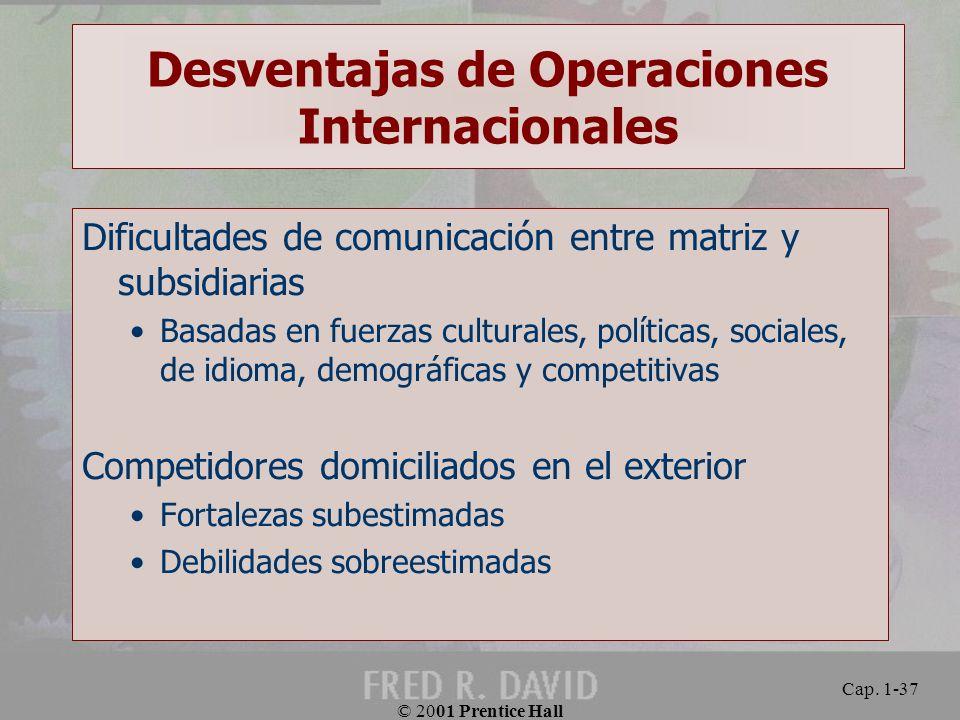 Desventajas de Operaciones Internacionales