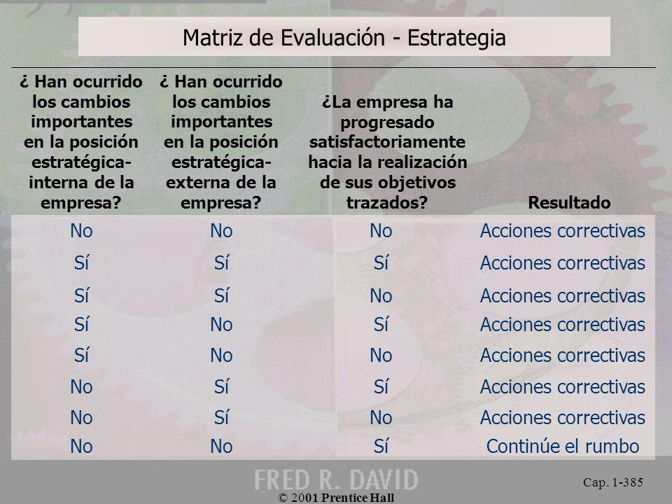 Matriz de Evaluación - Estrategia