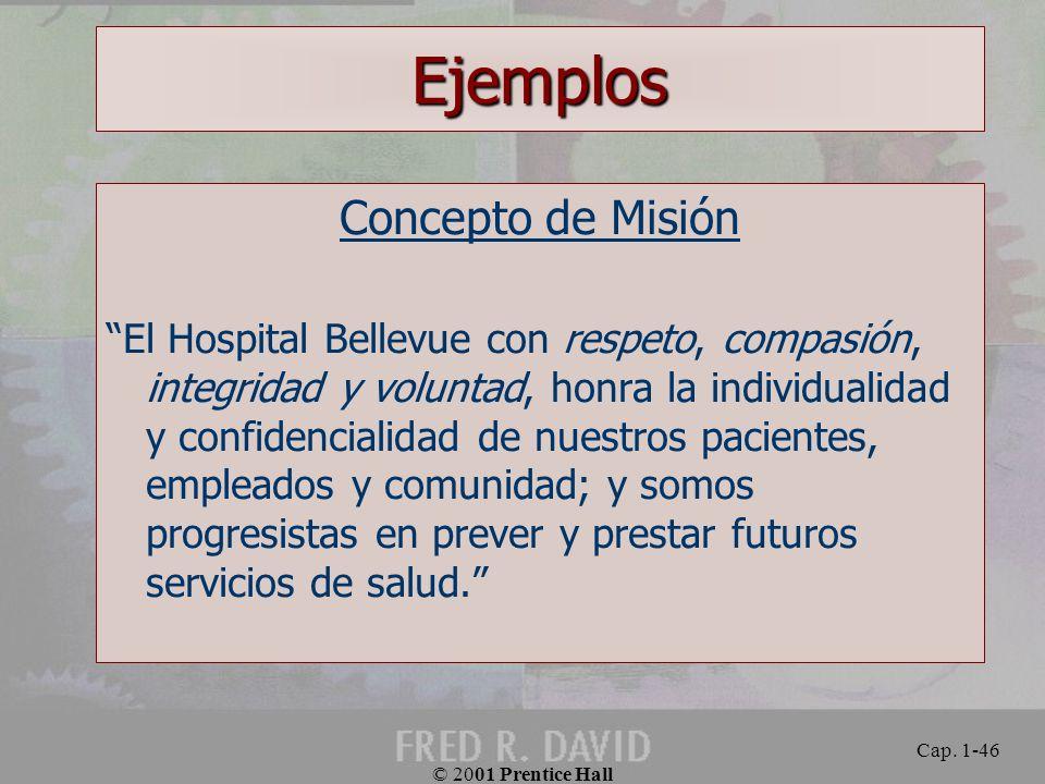 Ejemplos Concepto de Misión