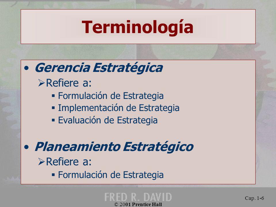 Terminología Gerencia Estratégica Planeamiento Estratégico Refiere a: