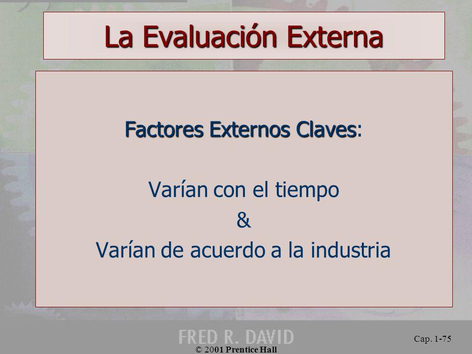 La Evaluación Externa Factores Externos Claves: Varían con el tiempo &