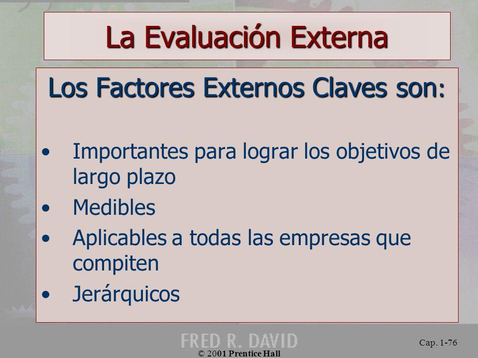 Los Factores Externos Claves son: