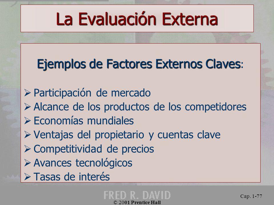 Ejemplos de Factores Externos Claves: