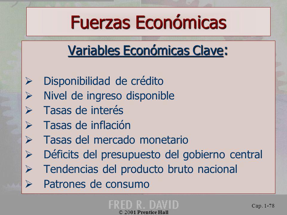 Variables Económicas Clave: