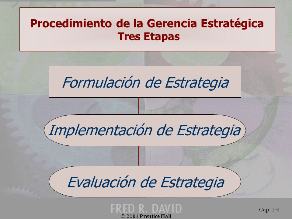 Procedimiento de la Gerencia Estratégica Tres Etapas