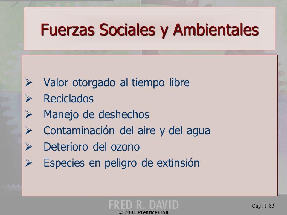 Fuerzas Sociales y Ambientales