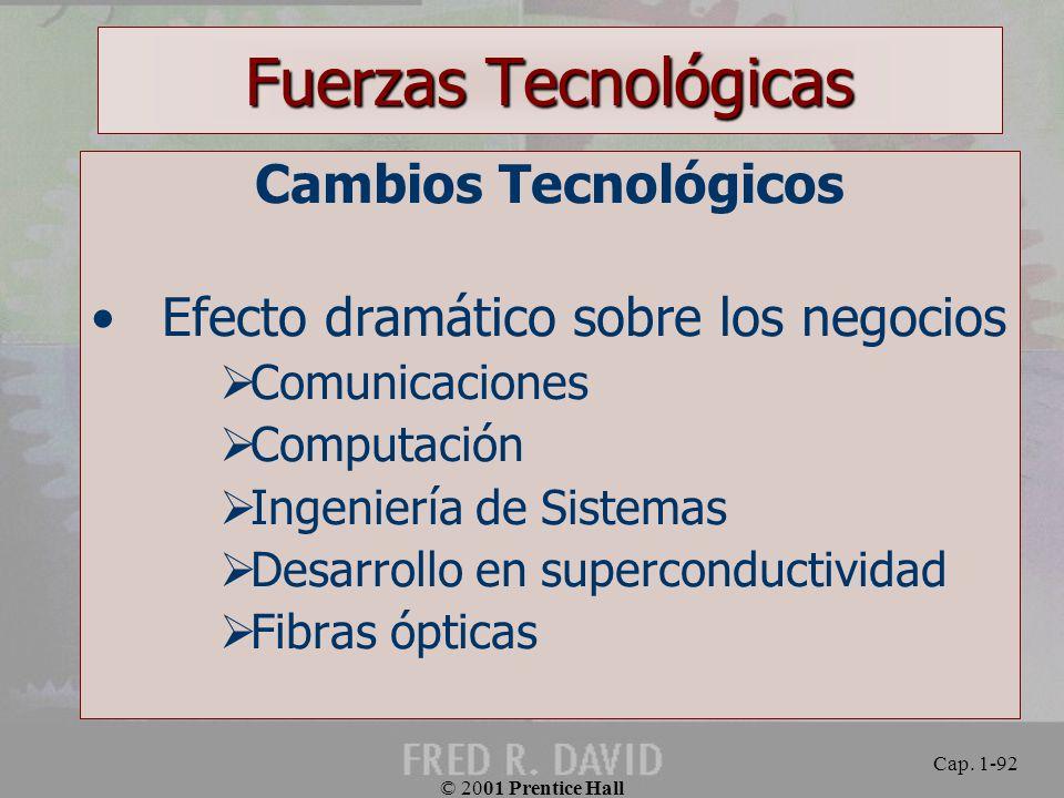 Fuerzas Tecnológicas Cambios Tecnológicos