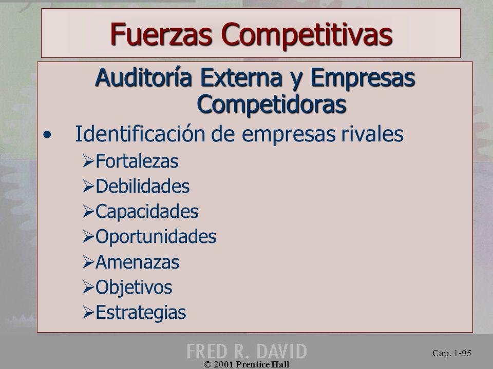 Auditoría Externa y Empresas Competidoras