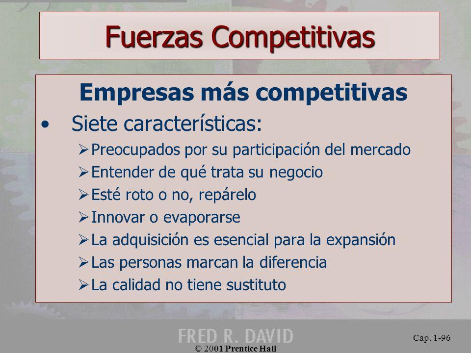Empresas más competitivas