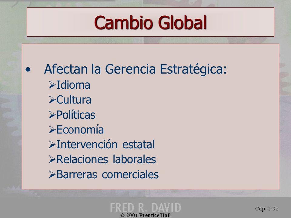 Cambio Global Afectan la Gerencia Estratégica: Idioma Cultura