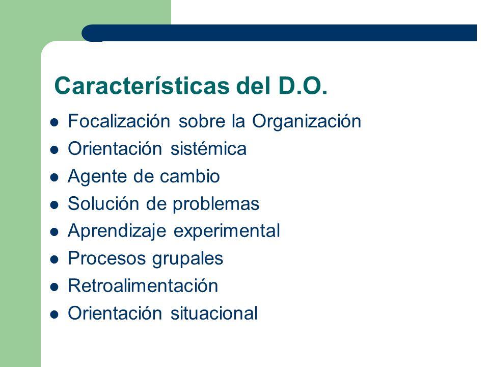 Características del D.O.