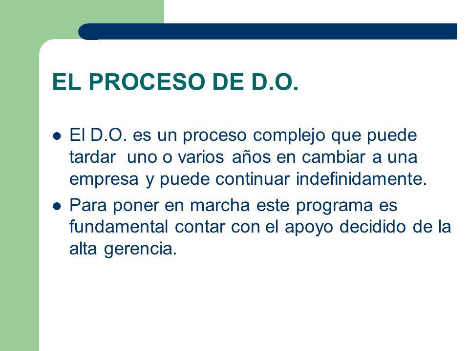 EL PROCESO DE D.O. El D.O. es un proceso complejo que puede tardar uno o varios años en cambiar a una empresa y puede continuar indefinidamente.