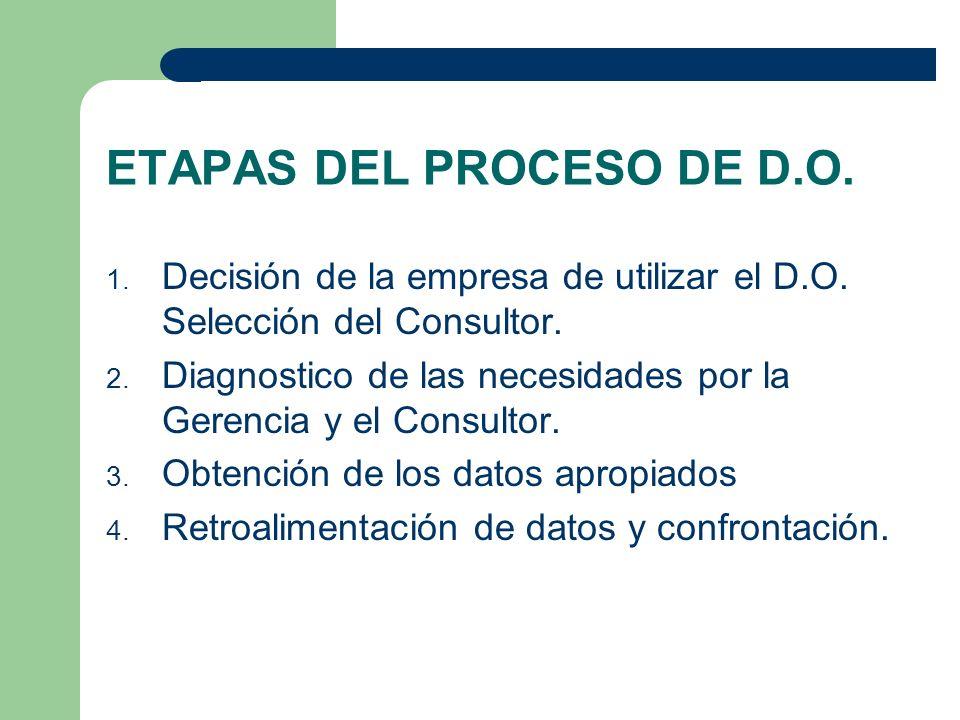 ETAPAS DEL PROCESO DE D.O.