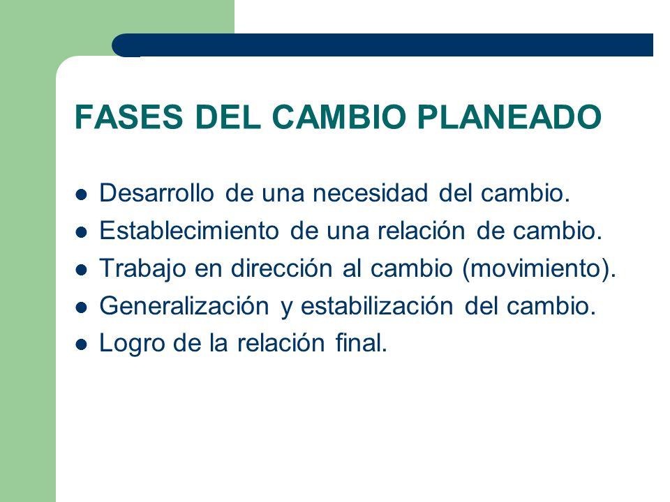 FASES DEL CAMBIO PLANEADO