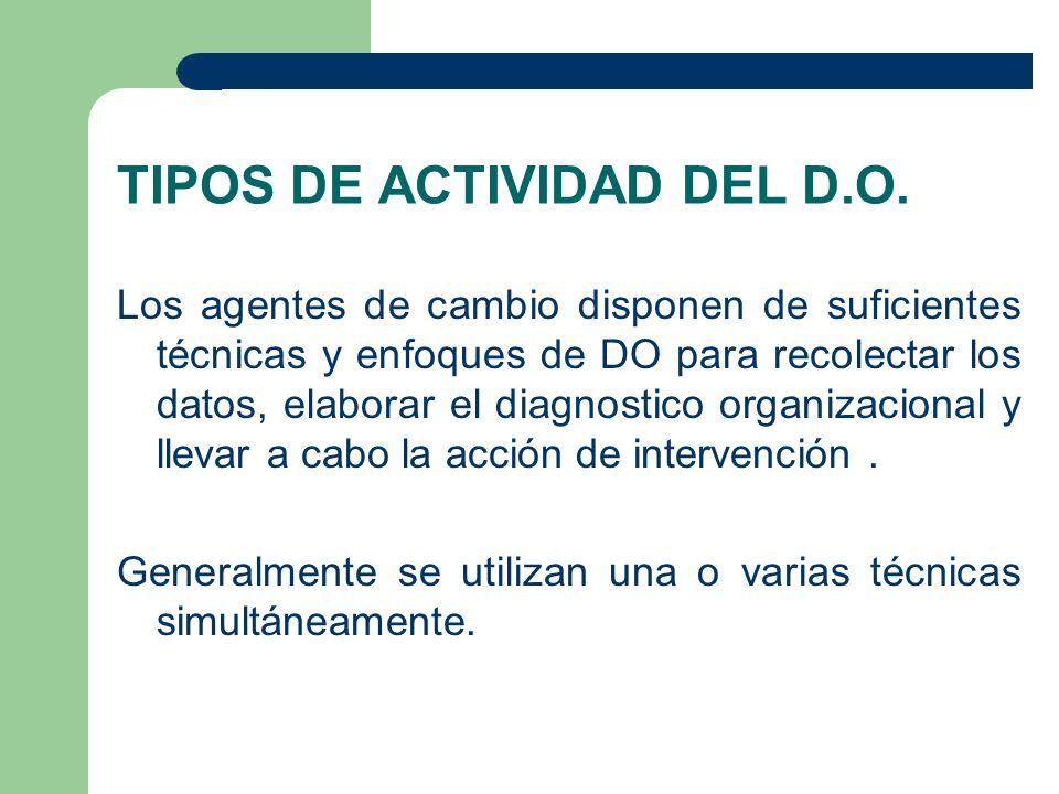 TIPOS DE ACTIVIDAD DEL D.O.