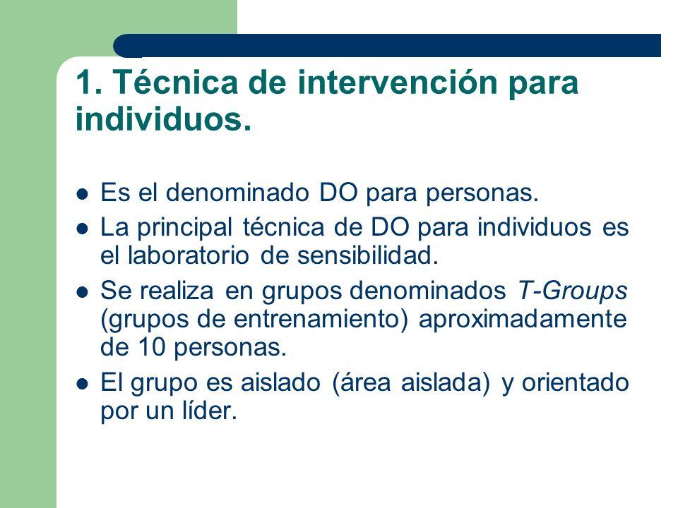 1. Técnica de intervención para individuos.