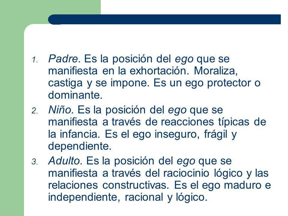 Padre. Es la posición del ego que se manifiesta en la exhortación