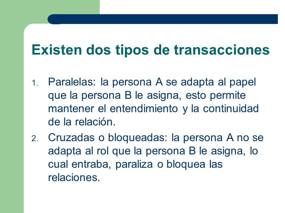 Existen dos tipos de transacciones