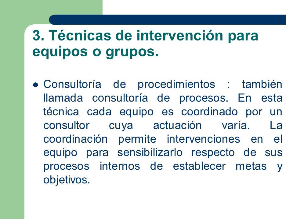 3. Técnicas de intervención para equipos o grupos.