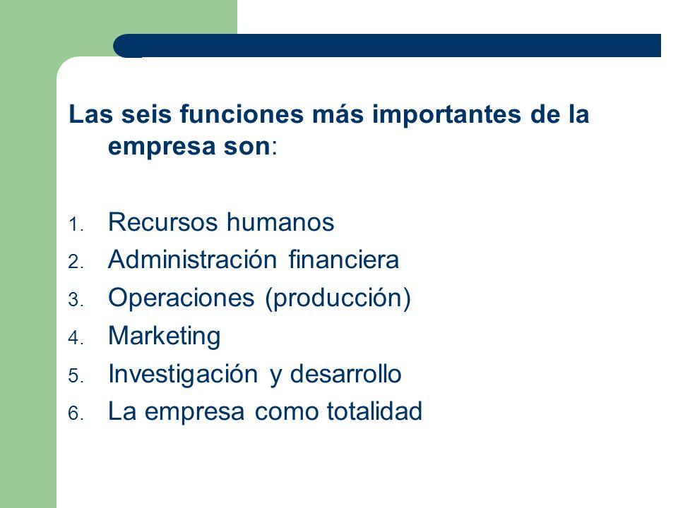Las seis funciones más importantes de la empresa son: