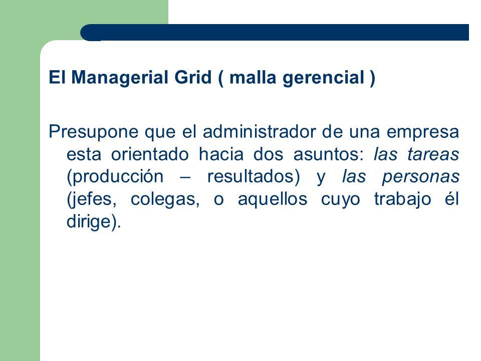 El Managerial Grid ( malla gerencial )