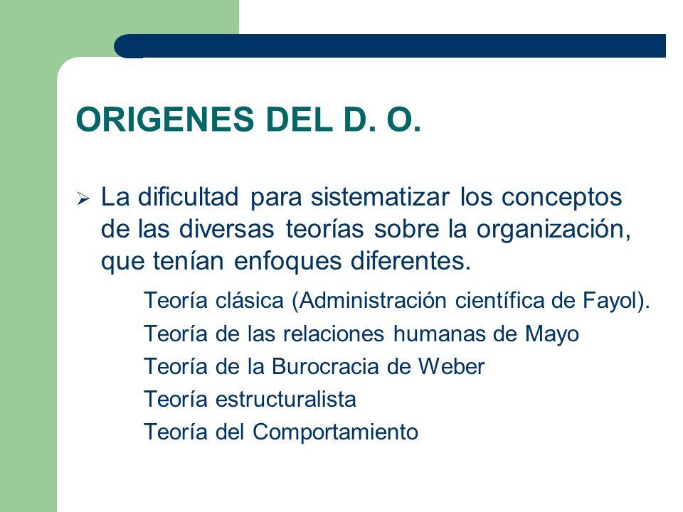 ORIGENES DEL D. O. La dificultad para sistematizar los conceptos de las diversas teorías sobre la organización, que tenían enfoques diferentes.