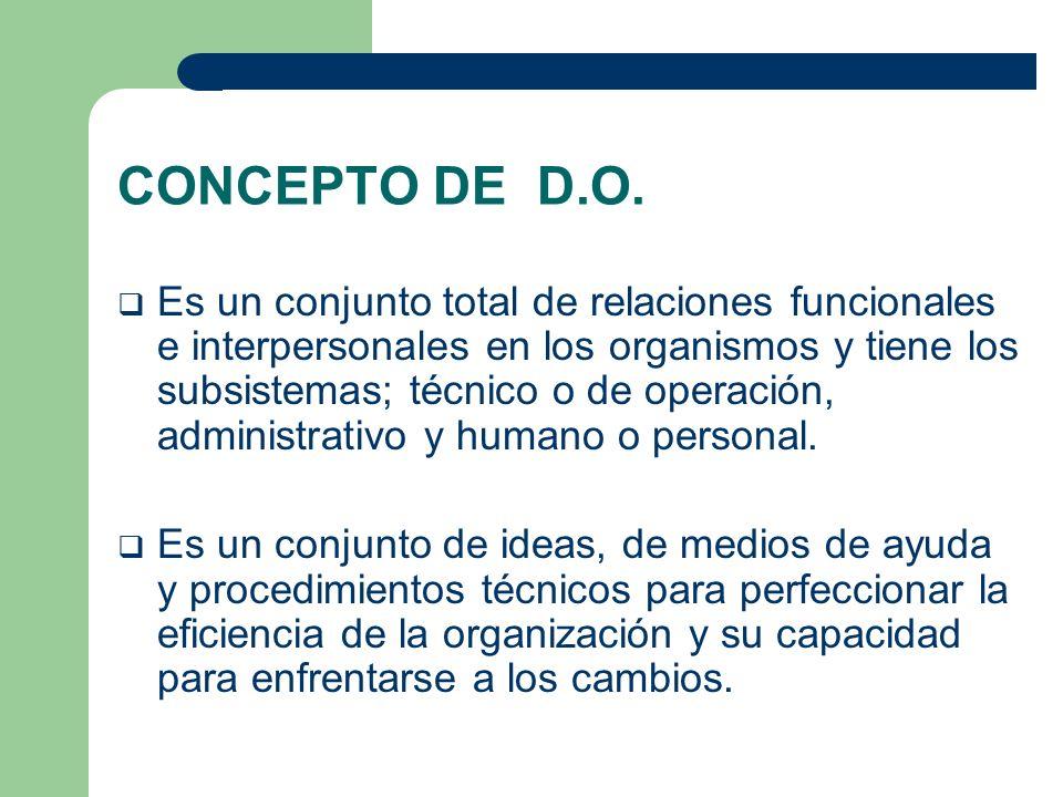 CONCEPTO DE D.O.