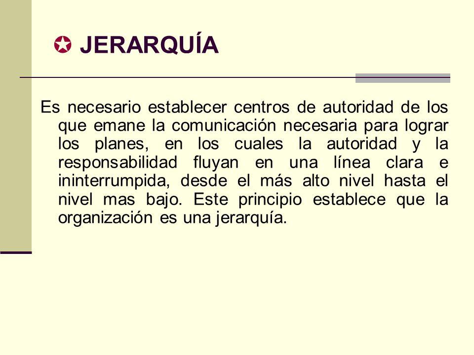 JERARQUÍA