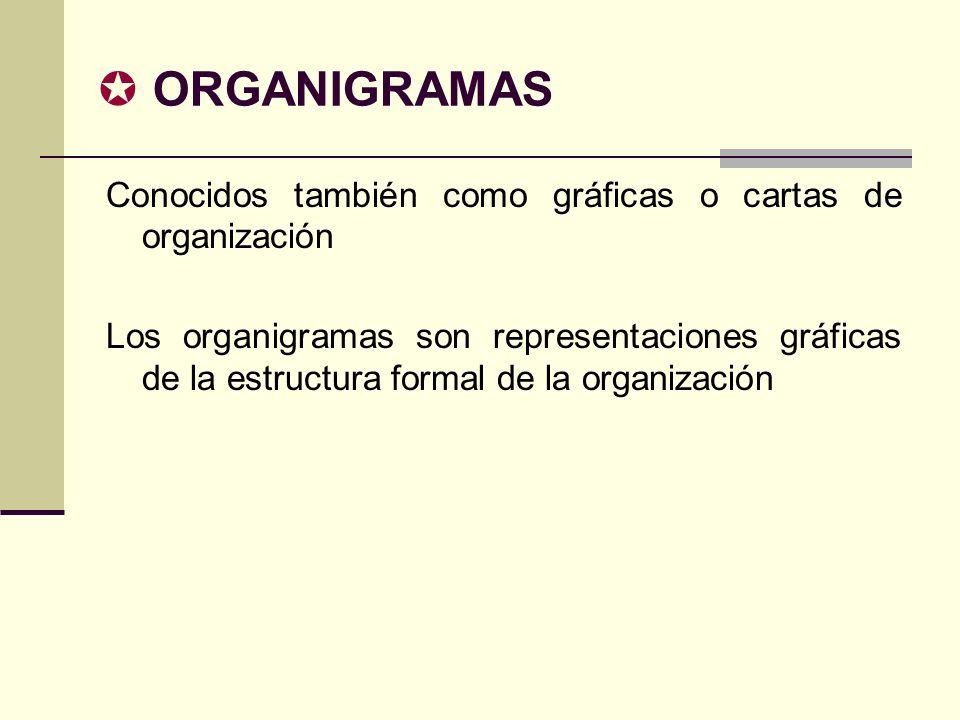 ORGANIGRAMAS Conocidos también como gráficas o cartas de organización
