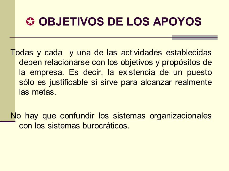 OBJETIVOS DE LOS APOYOS