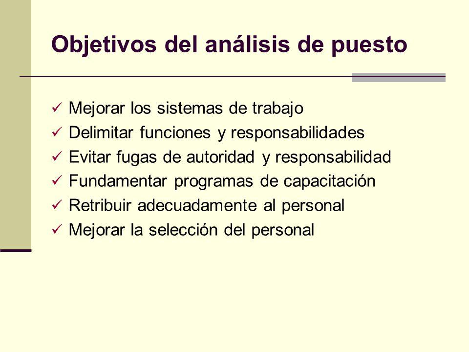 Objetivos del análisis de puesto