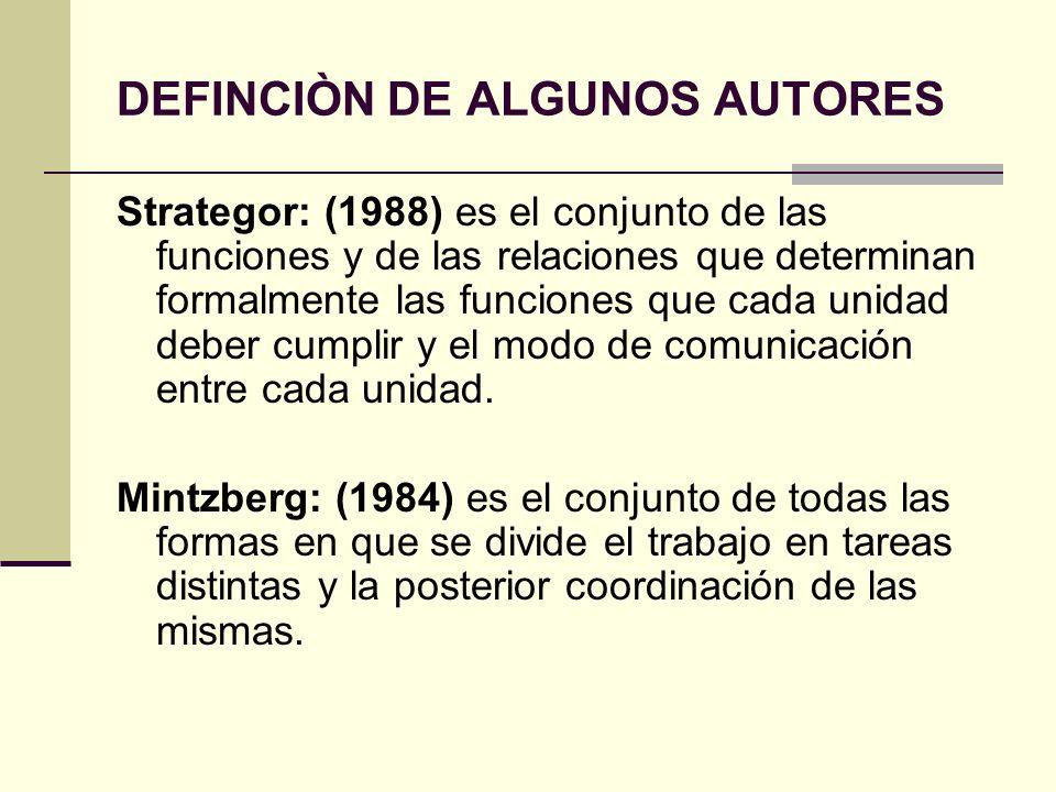DEFINCIÒN DE ALGUNOS AUTORES