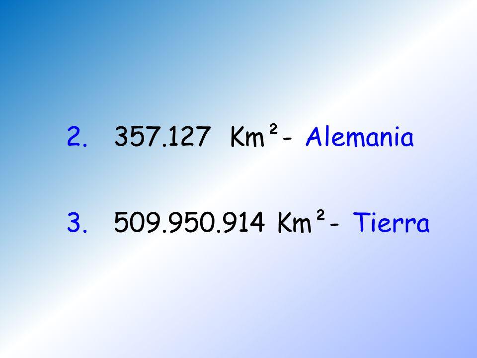 2. 357.127 Km²- Alemania 3. 509.950.914 Km²- Tierra