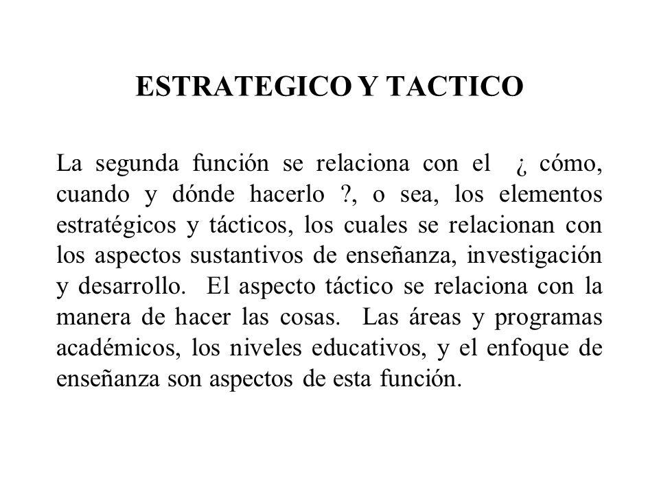 ESTRATEGICO Y TACTICO