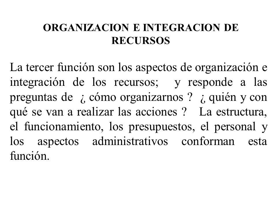 ORGANIZACION E INTEGRACION DE RECURSOS
