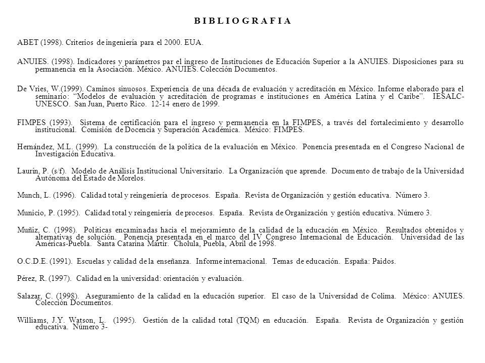 B I B L I O G R A F I A ABET (1998). Criterios de ingeniería para el 2000. EUA.