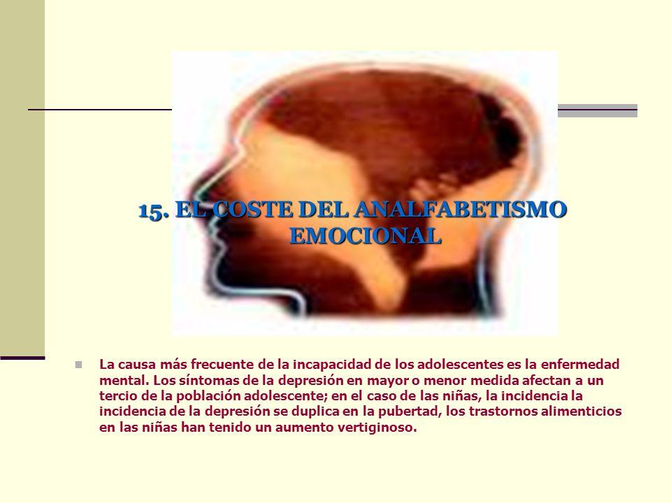 15. EL COSTE DEL ANALFABETISMO EMOCIONAL