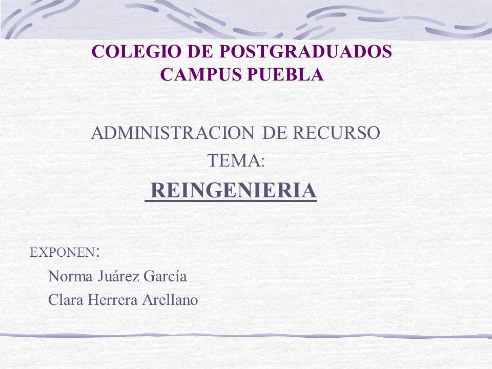 COLEGIO DE POSTGRADUADOS CAMPUS PUEBLA