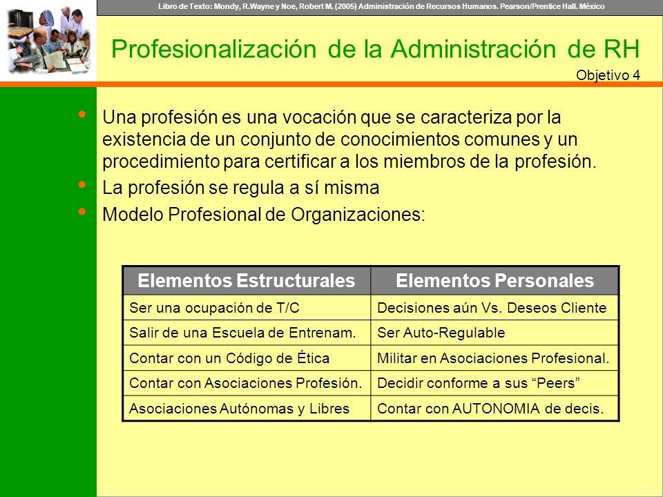 Profesionalización de la Administración de RH
