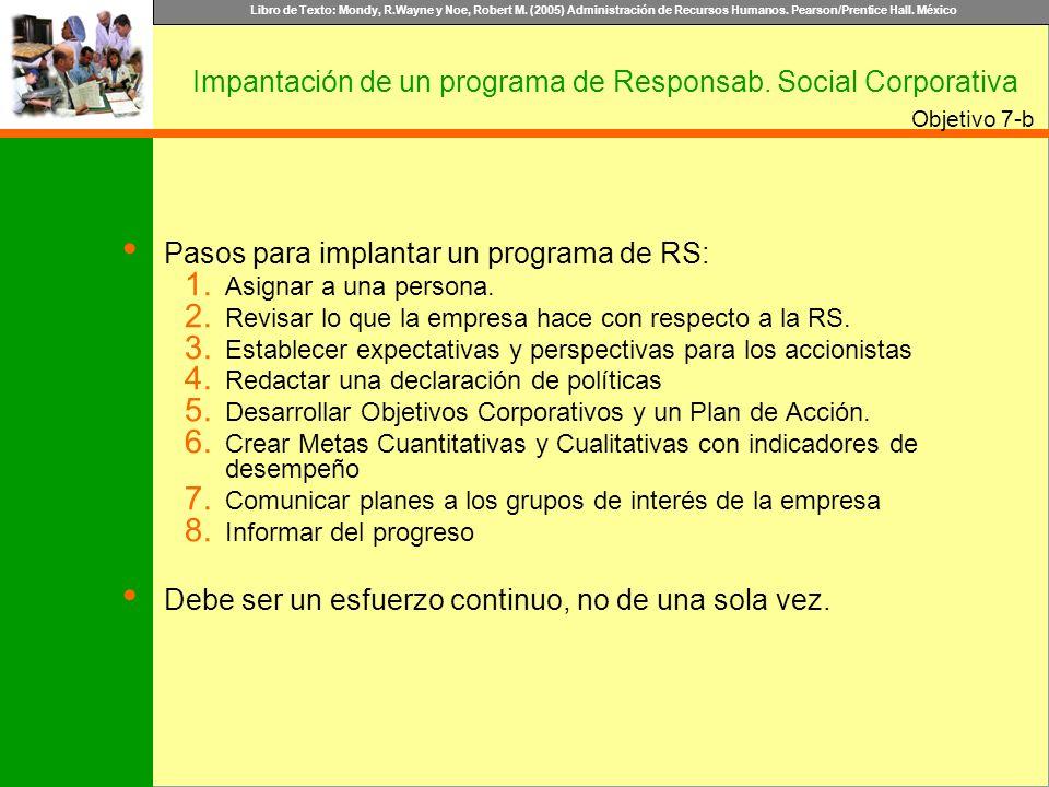 Impantación de un programa de Responsab. Social Corporativa