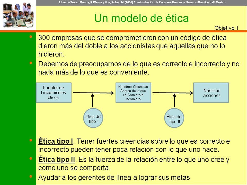 Un modelo de ética 1.