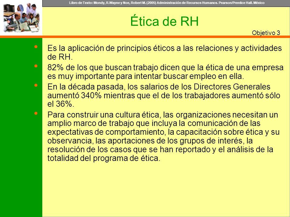 Ética de RH 3. Es la aplicación de principios éticos a las relaciones y actividades de RH.