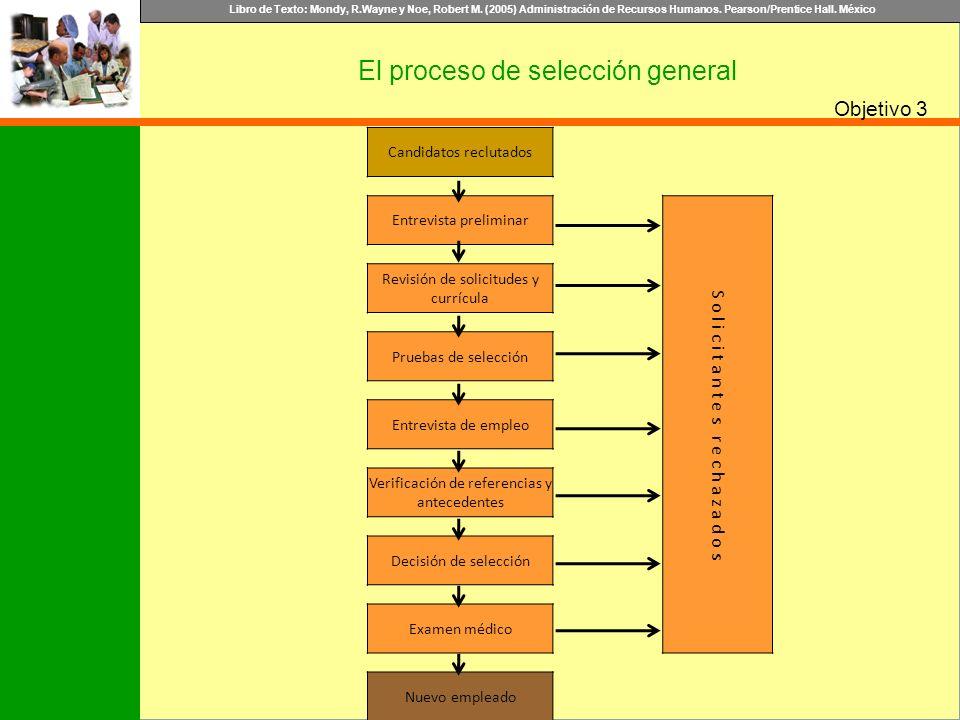 El proceso de selección general