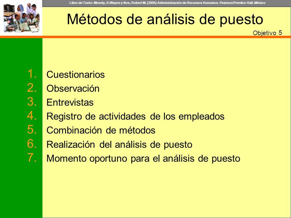 Métodos de análisis de puesto
