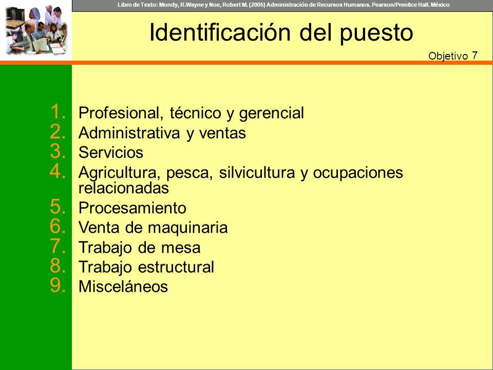 Identificación del puesto